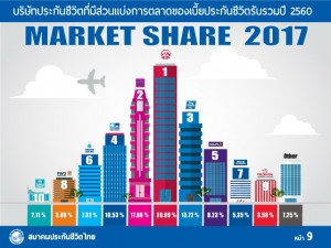 market-share-2517-co
